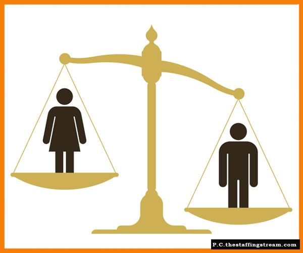 Gender-Inequality